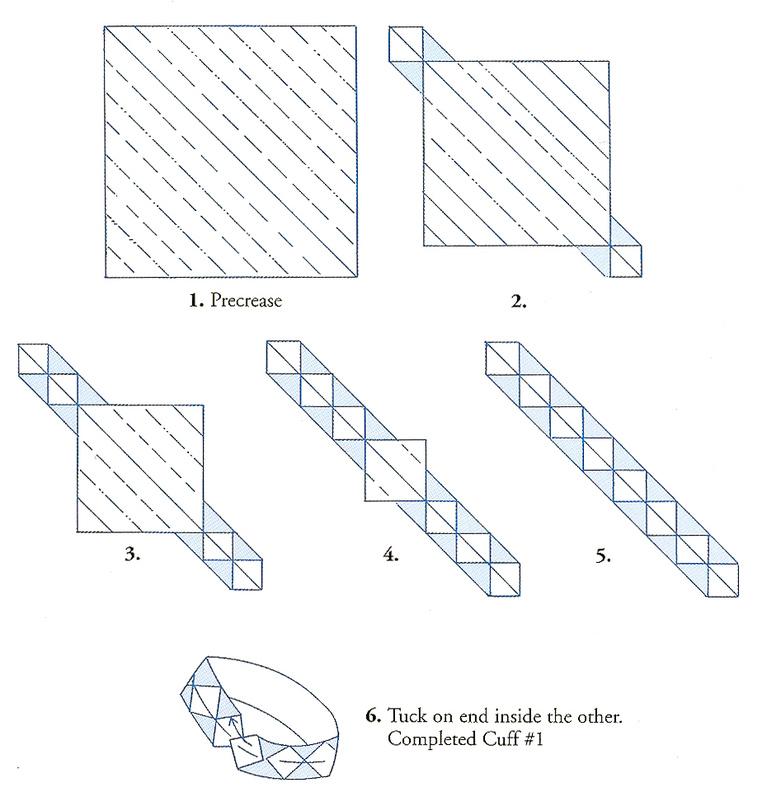 схемы оригами лопата