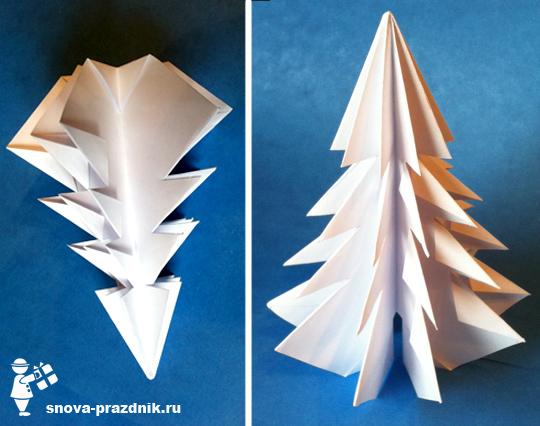 елочка из бумаги, схема