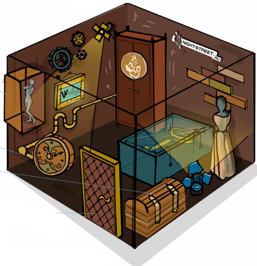 клаустрофобия квест в закрытой комнате