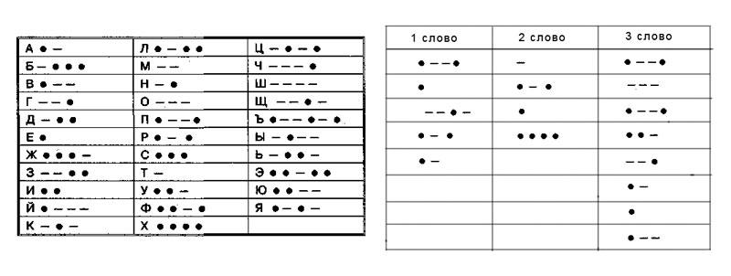 шифр для игры на даче